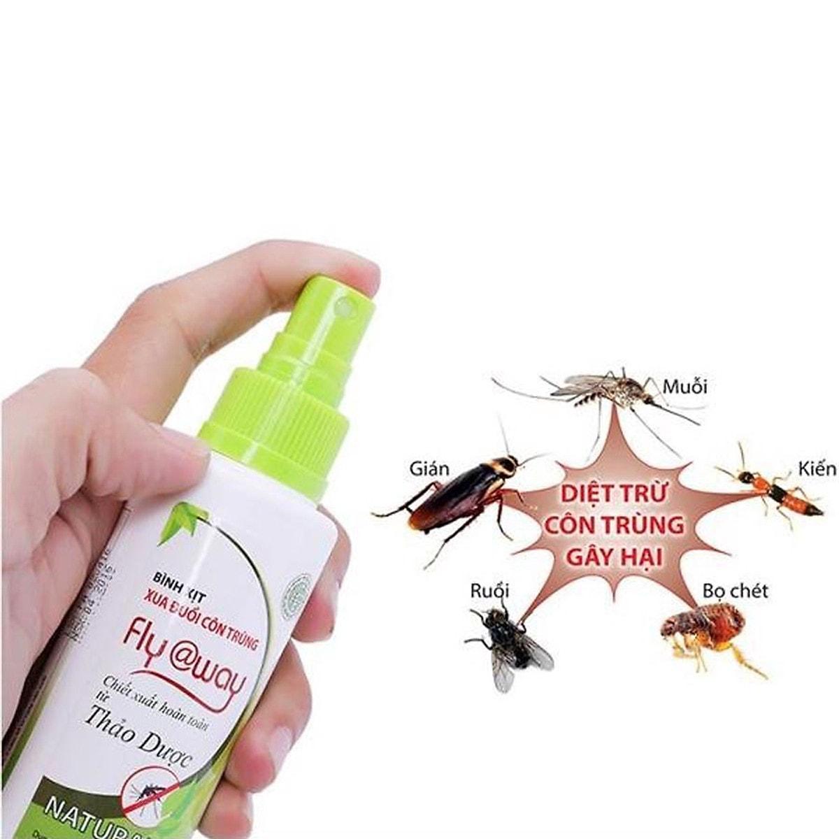 sản phẩm chống côn trùng